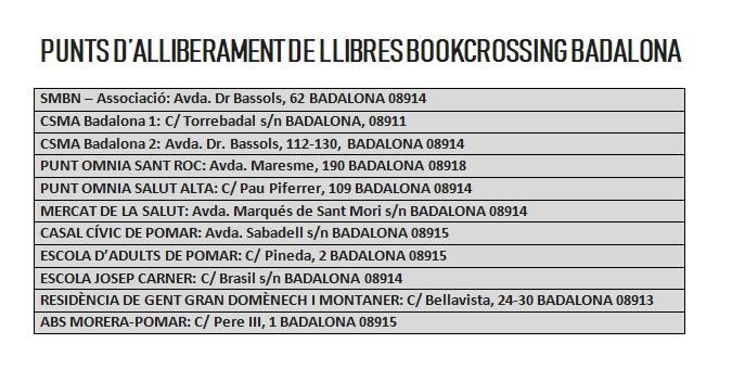 Punts d'alliberament de llibres Badalona2